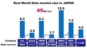 Real World Data market size in JAPAN.jpg